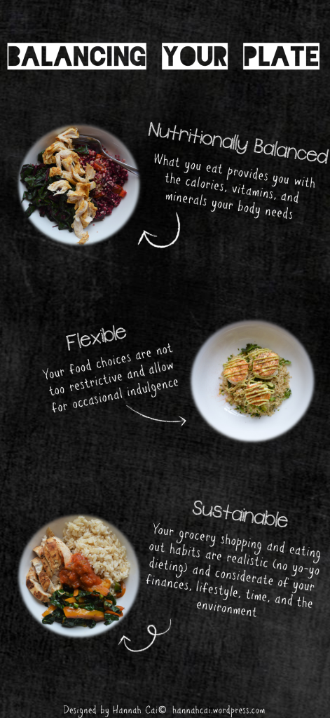Balancing Your Plate